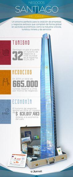 Santiago de Chile a lo largo de los años se ha venido posicionando como un atractivo destino de negocios, por eso te invitamos a conocer las razones que existen para  escoger a Santiago de Chile, como destino, para realizar tu próximo viaje de negocios. #Travel #Trips #Infografía #Marriott #HotelMarriott #Infographic