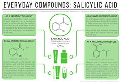 Everyday Compounds 1 - Salicylic Acid. Click 'visit site' to read more & download.