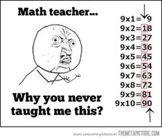Multiplication This is awesome! My mom taught me this growing up and I am now teaching my daughter it. My own math teacher at the time didn't even realize it until I showed her one day what Mom had shown me. :-) Make math easier for your kiddos! Math Teacher, Teaching Math, Math Tutor, Math Class, Teacher Quotes, Teacher Funnies, Math Quotes, Kids Education, Mathematics