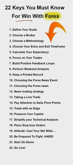 Day trading academy course cost