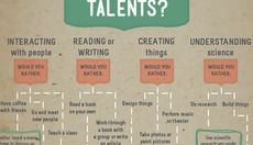 Re-Orienting Your Talents for Justice - Poster Created by Sarah S.