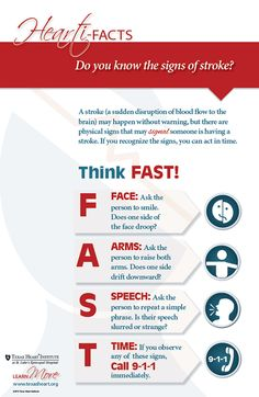 Do you know the signs of stroke? Learn how to think F.A.S.T. with this infographic for Heart Month by Texas Heart Institute.