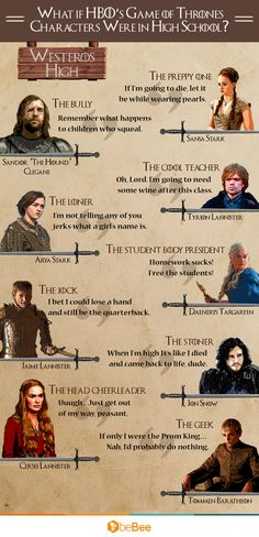 What if HBO's Game of Thrones Characters were in high school? #Infographic #GameOfThrones #GOT #Westeros #SocialNetworks #SocialMedia #beBee