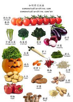 Vocabulario Chino Verduras