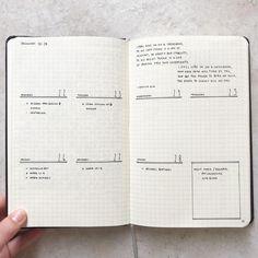 Bullet journal weekly layout,  minimalist bullet journal weekly layout.  | @bulletjournal.emily