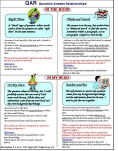 Kamehameha Elementary School Reading: Comprehension Strategies http://kapalama.ksbe.edu/elementary/resource/rqar.html