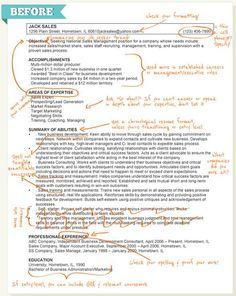 Psychology Resume Psychology  The Psychology Of Colour  Infographic  Ultralinx