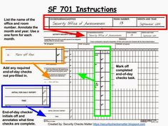 Instructions on how to properly fill out a SF 701