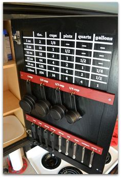 Cabinet organization - love this measuring cheat sheet