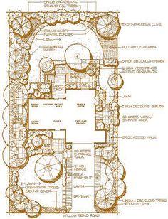 Landscape Design Plans for Amazing Landscaping