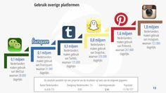 social media jongeren 2015