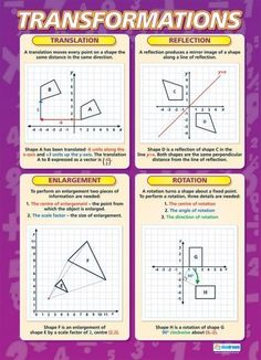 Daydream Education's Maths and Numeracy Posters are great learning and teaching tools. The engaging and attention grabbing Maths charts are guaranteed to improve understanding and help brighten school hallways and classrooms. Teaching Geometry, Teaching Math, Math Resources, Math Activities, Transformations Math, Gcse Maths Revision, Math Notes, Math Formulas, 8th Grade Math