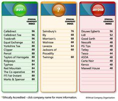 Dealing with debt is never fun. It's not an easy thing to do all by yourself and you may need help to take care of it. You may find that using debt consolidation is the answer you're looking for. The following tips will give you with knowledge on how to resolve your options are. Get a copy of your credit report before you decide about debt consolidation journey.The first step to fix your debt issues is to understand how... FULL ARTICLE…