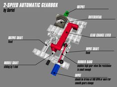 2-speed Automatic Gearbox