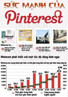 Sức mạnh của Pinterest - 1