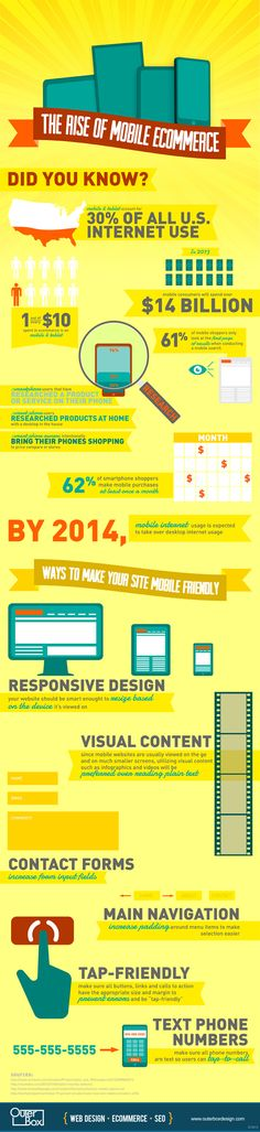 mobile eCommerce statistics and 6 ways to make your site mobile & tablet friendly!