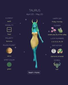 Facts & tips based on the zodiac sign. The stars know more than one can imagine! Learn more in Nebula app!