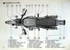 Honda cb750 four k4 1974 usa frame schematic partsfiche cr honda cb750 owners manual uk 1971 publicscrutiny Gallery