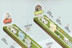Isometric illustration — Kelli Anderson: Infographics