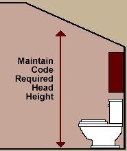 Sloped ceiling bathroom info.