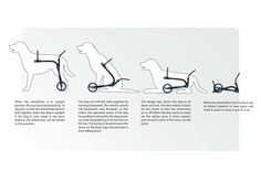plans dog wheelchair - Google Search                                                                                                                                                                                 More