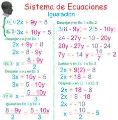 High School Life, Life Hacks For School, School Study Tips, Simple Math, Basic Math, Algebra, Physics And Mathematics, Math Notes, Math Formulas