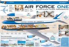 Air Force One Us Air Force, Air Force Ones, Modern Fighter Jets, Delta Flight, First Plane, Seattle, Private Plane, Chicago, Aircraft Design