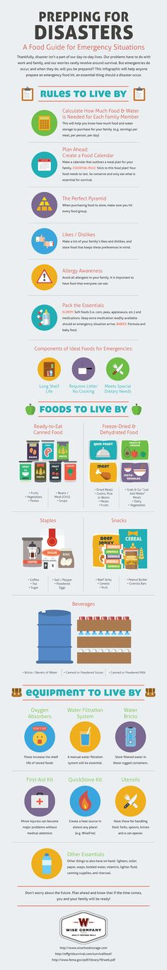Prepping for Disasters - A Food Guide for Emergency Situations