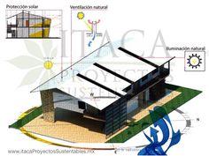 Resultado de imagen para temperatura natural en los edificios Natural, Sun Protection, Buildings, Nature, Au Natural