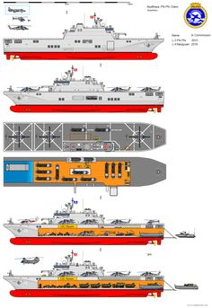 Ayutthaya Phi Phi Class (PP Class) Multipurpose Landing Platform Dock Ship (LPD) or Small Multipurpose Landing Helicopter Dock Ship(LHD)