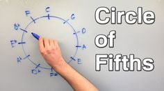 The Circle of Fifths - How to Actually Use It