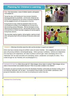 An early digital learning story.an idea …. Play Based Learning, Learning Through Play, Learning Centers, Early Learning, Kids Learning, Observation Examples, Learning Stories Examples, Emergent Curriculum, Early Childhood Education