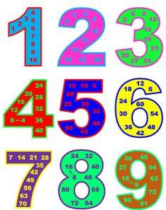 Fotoğraf: Math Test, 4th Grade Math, Kids Math Worksheets, Math Activities, Math For Kids, Fun Math, Maths, Hello Kitty Baby Shower, Homework Center