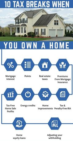 10 Tax Breaks When You Own A Home Infographic – If you're searching for information on tax benefits of owning a home you will want to check out this article! We go over 10 great ways to save money on taxes by using your home to maximize tax deductions! Real Estate Buyers, Real Estate Business, Real Estate Tips, Real Estate Investing, Real Estate Marketing, Buying First Home, Home Buying Tips, Home Buying Process, First Time Home Buyers