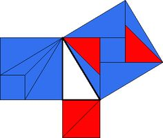 Pythagorean Theorem and its many proofs- intro with squares of gold