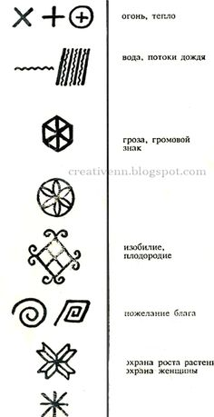 Russian Folk, Russian Art, Chip Carving, Mandala, Russian Fashion, Fabric Painting, Runes, Symbols, Cross Stitch