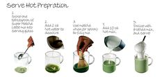 How to Make Matcha Latte (Hot)