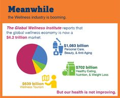 Why 2020 is an Ideal Time to Become a Health Coach Wellness Institute, Wellness Industry, Personalized Medicine, Workplace Wellness, Medical Science, Consumerism, Health Coach, Physical Activities, Stress Free