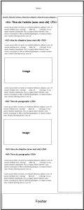exemple-article-blog-optimisé-SEO