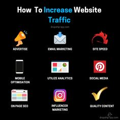 Teespring, dropshipping, e-commerce and marketing on social media like favebook. How to sell the best product in drop Tail loper grant cardonne Email Marketing, Content Marketing, On Page Seo, Be Your Own Boss, Spy, Helpful Hints, Online Business, Advertising, Advice