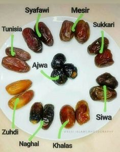and their different names and types. is major grower of These dates Eid Food, Food N, Food And Drink, Dry Fruits Benefits, Deglet Nour, Types Of Dating, La Ilaha Illallah, Homemade Spices, Nutrition