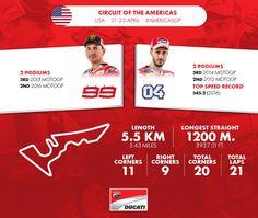 Čeka nas još jedan uzbudljiv #MotoGP vikend. Ovoga puta u USA, Austin, Texas - Circuit of The Americas! #ForzaDucati #DucatiBeograd #DucatiSrbija #DucatiSerbia
