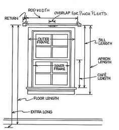 Curtain Measuring Guide - How to Measure Windows for Curtains & Valances