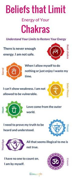 Chakra, Chakra Balancing, Root, Sacral, Solar Plexus, Heart, Throat, Third Eye, Crown, Chakra meaning, Chakra affirmation, Chakra Mantra, Chakra Energy, Energy, Chakra articles, Chakra Healing, Chakra Cleanse, Chakra Illustration, Chakra Base, Chakra Images, Chakra Signification. Limiting Beliefs, Self-Sabotage, Mindfulness, Limits, Overcome Limits.