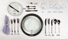 """No esquema acima, você confere a posição correta de pratos, talheres e copos. """"Mas sós e coloca na mesa o quevai ser necessário, deacordo com o cardápio"""", avisa Esther."""
