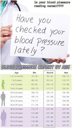 One of the most prevalent health problems today is definitely an increased pressure of blood. Knock with symptoms such as low mood, headaches, insomnia and other problems related to the general mood and health. Blood pressure can vary several times a day, and normal blood pressure is individual.