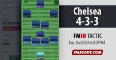 Chelsea 4-3-3 by A2FM Community Shield, Chelsea, Soccer, Management, Football, Sayings, Film, Movie, Futbol
