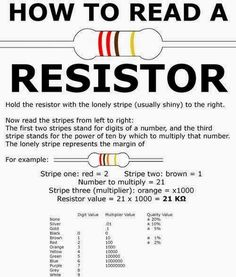 How To Read A Resistor | Electrical Engineering World