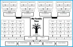 The 545 Best Family Tree Images On Pinterest Family Genealogy