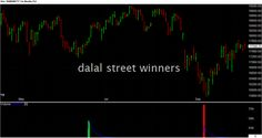 free banknifty future option tips for 13 oct 2015   Dalal street winners